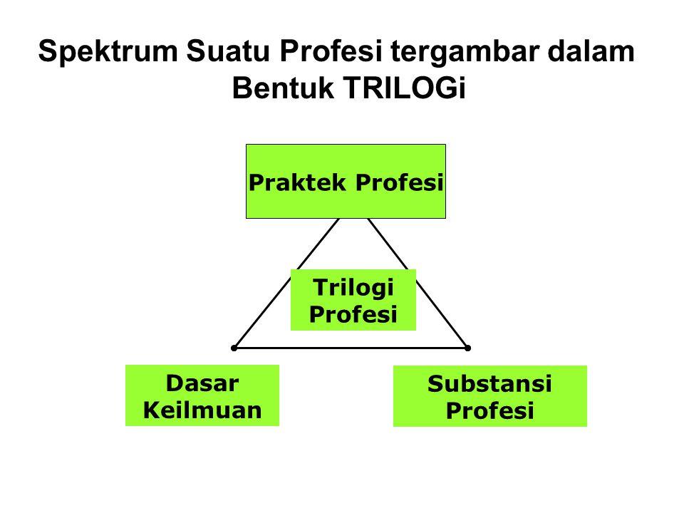 Spektrum Suatu Profesi tergambar dalam Bentuk TRILOGi
