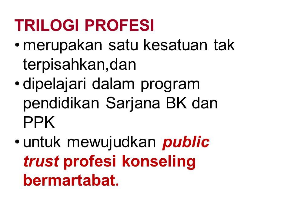 TRILOGI PROFESI merupakan satu kesatuan tak terpisahkan,dan. dipelajari dalam program pendidikan Sarjana BK dan PPK.