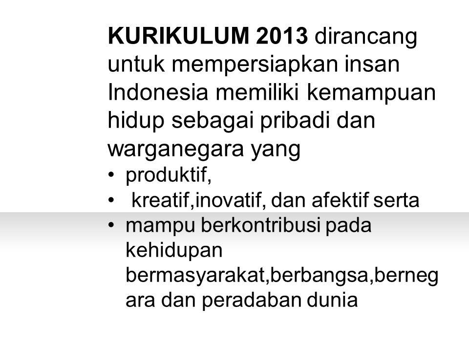 KURIKULUM 2013 dirancang untuk mempersiapkan insan Indonesia memiliki kemampuan hidup sebagai pribadi dan warganegara yang