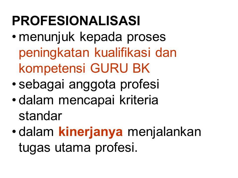 PROFESIONALISASI menunjuk kepada proses peningkatan kualifikasi dan kompetensi GURU BK. sebagai anggota profesi.