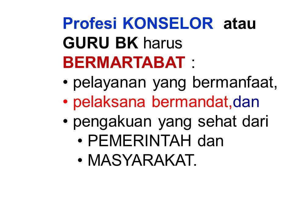 Profesi KONSELOR atau GURU BK harus BERMARTABAT :