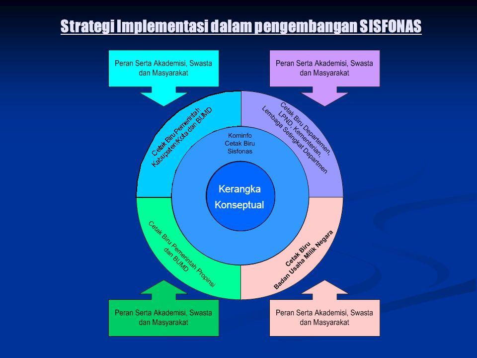 Strategi Implementasi dalam pengembangan SISFONAS