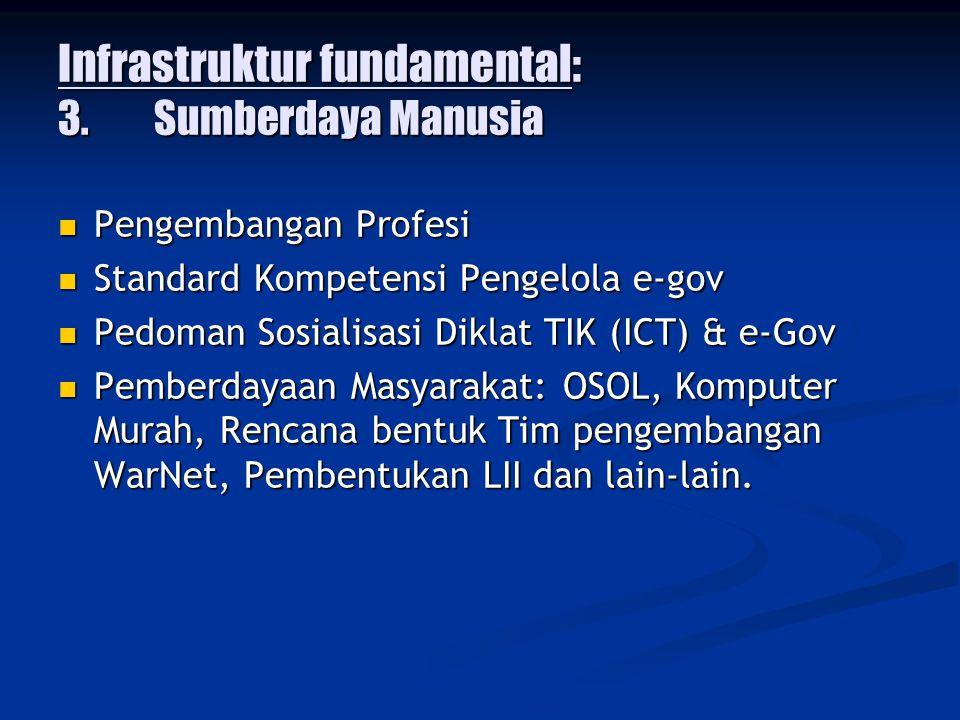 Infrastruktur fundamental: 3. Sumberdaya Manusia