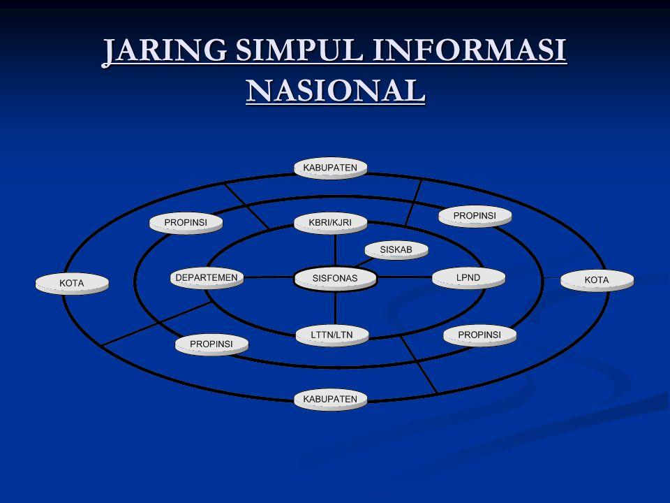 JARING SIMPUL INFORMASI NASIONAL