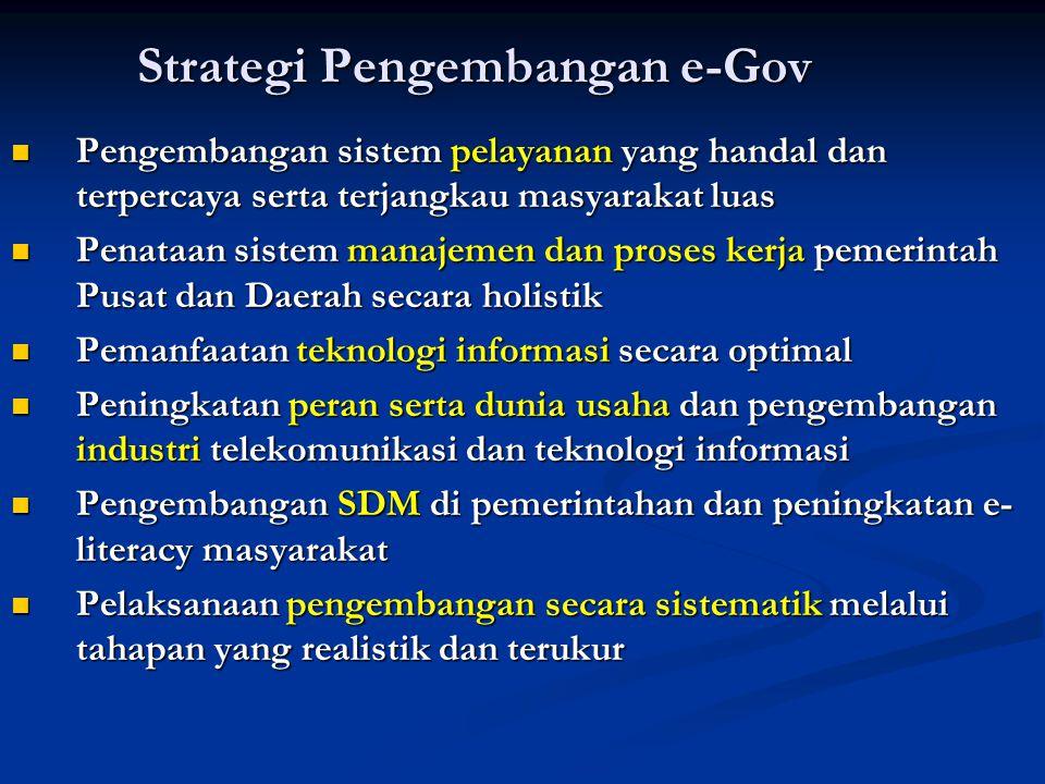 Strategi Pengembangan e-Gov