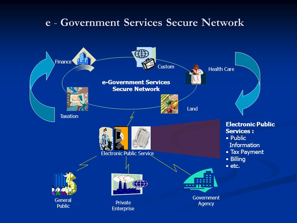 e - Government Services Secure Network