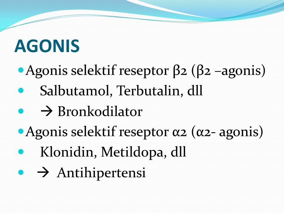 AGONIS Agonis selektif reseptor β2 (β2 –agonis)