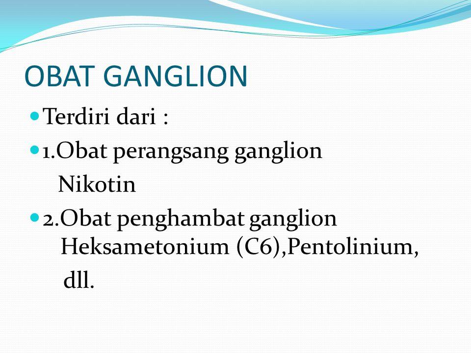 OBAT GANGLION Terdiri dari : 1.Obat perangsang ganglion Nikotin
