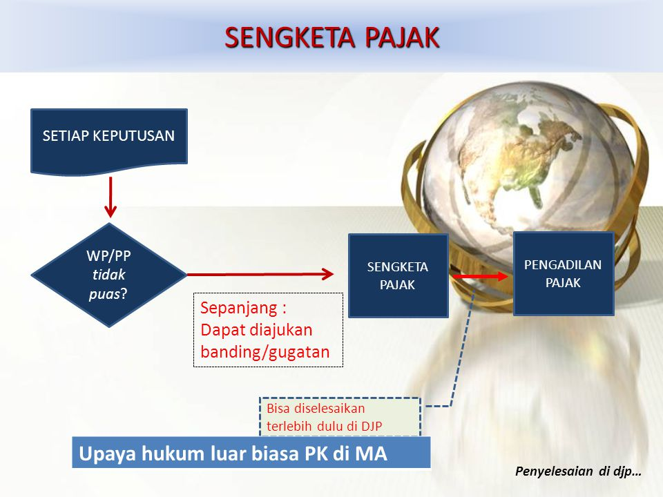 SENGKETA PAJAK Upaya hukum luar biasa PK di MA Sepanjang :