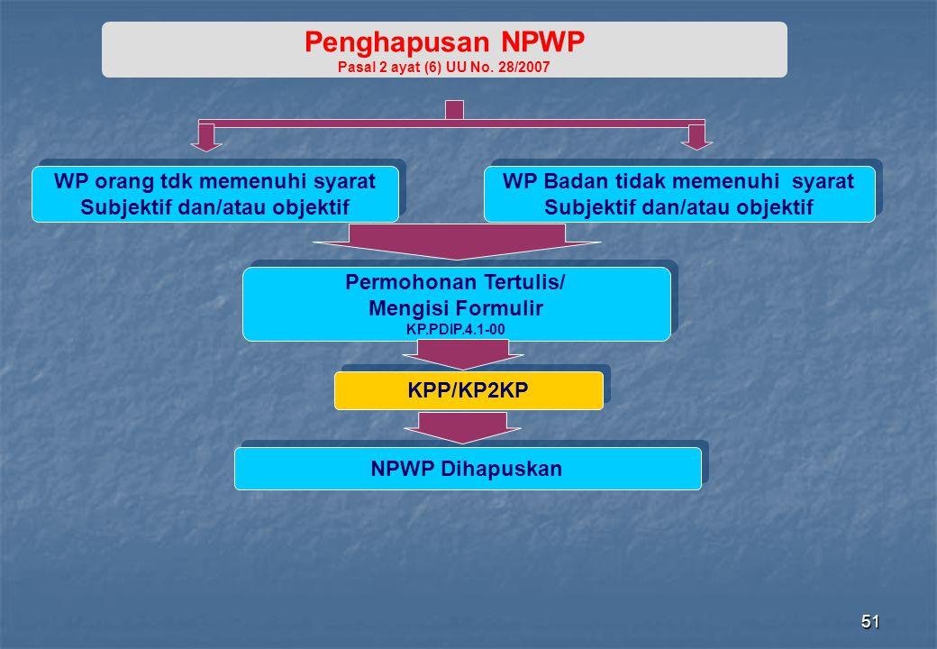 Penghapusan NPWP WP orang tdk memenuhi syarat