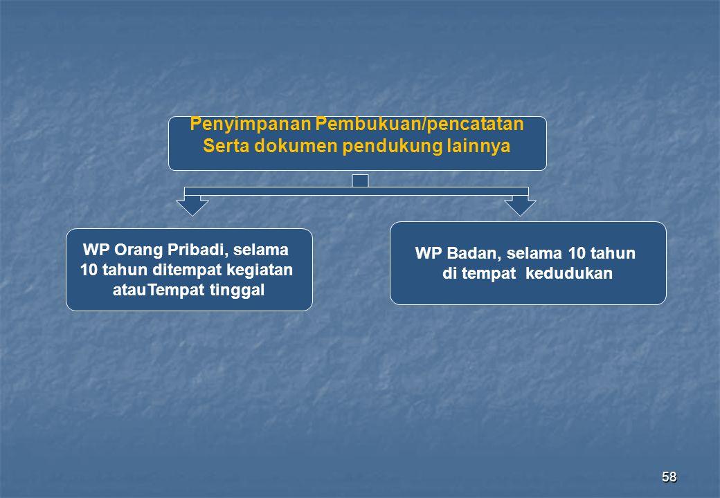 Penyimpanan Pembukuan/pencatatan Serta dokumen pendukung lainnya