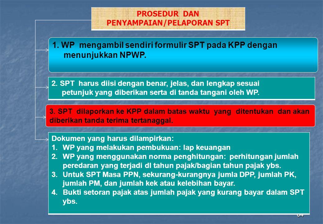 PROSEDUR DAN PENYAMPAIAN/PELAPORAN SPT
