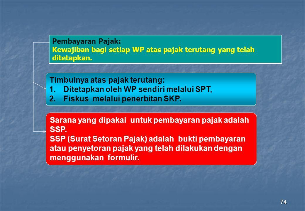 Timbulnya atas pajak terutang: Ditetapkan oleh WP sendiri melalui SPT,