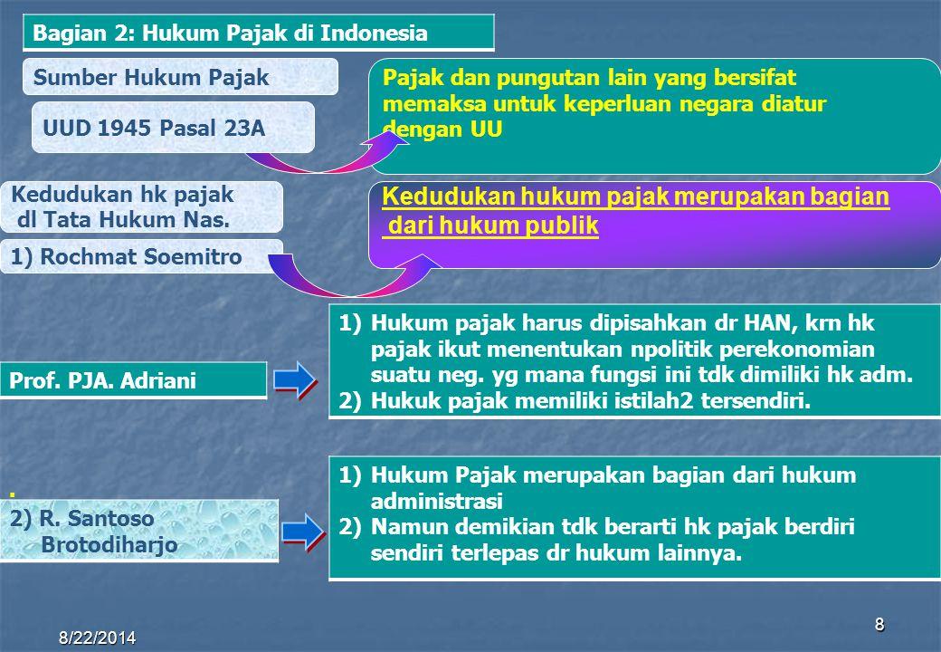 Kedudukan hukum pajak merupakan bagian dari hukum publik