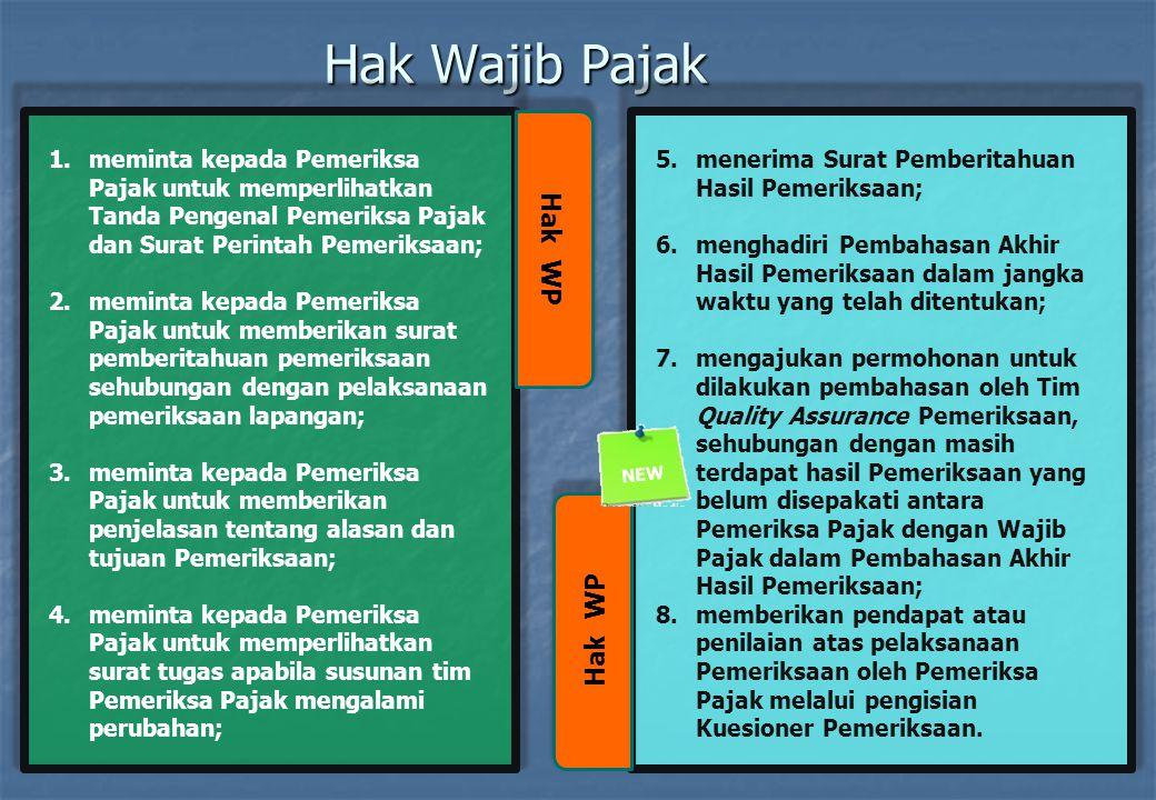 Hak Wajib Pajak Hak WP Hak WP