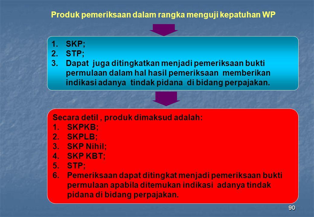 Produk pemeriksaan dalam rangka menguji kepatuhan WP