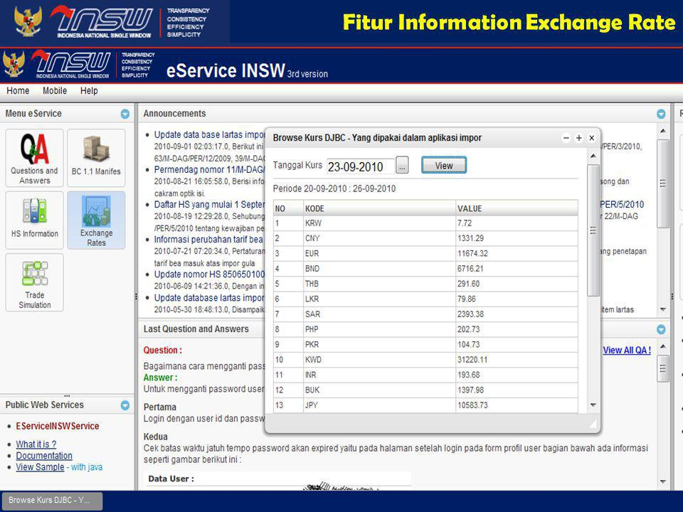 Fitur Information Exchange Rate