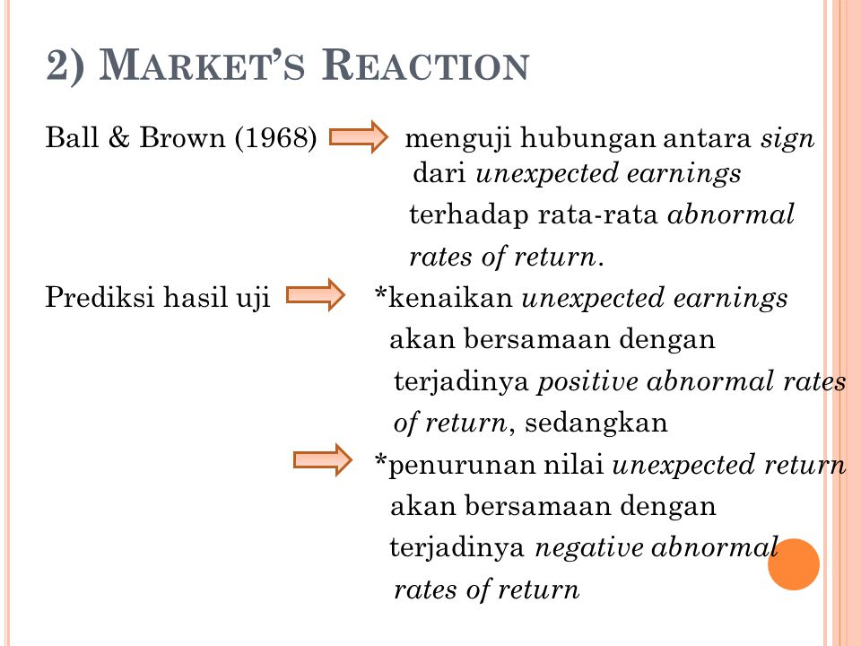 2) Market's Reaction