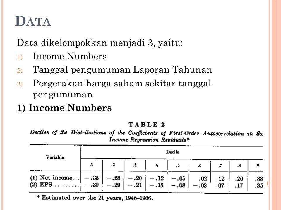 Data Data dikelompokkan menjadi 3, yaitu: Income Numbers
