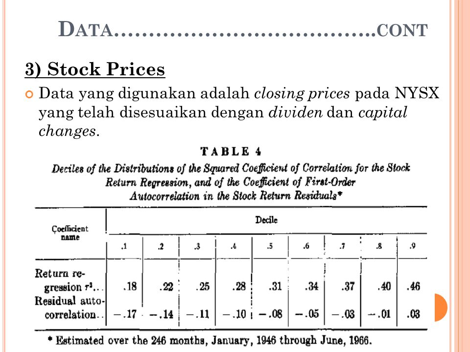 Data………………………………..cont 3) Stock Prices
