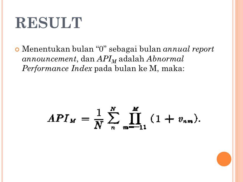 RESULT Menentukan bulan 0 sebagai bulan annual report announcement, dan APIM adalah Abnormal Performance Index pada bulan ke M, maka: