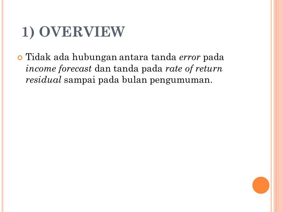 1) OVERVIEW Tidak ada hubungan antara tanda error pada income forecast dan tanda pada rate of return residual sampai pada bulan pengumuman.