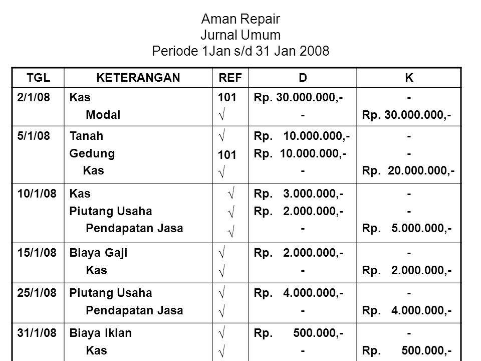 Aman Repair Jurnal Umum Periode 1Jan s/d 31 Jan 2008