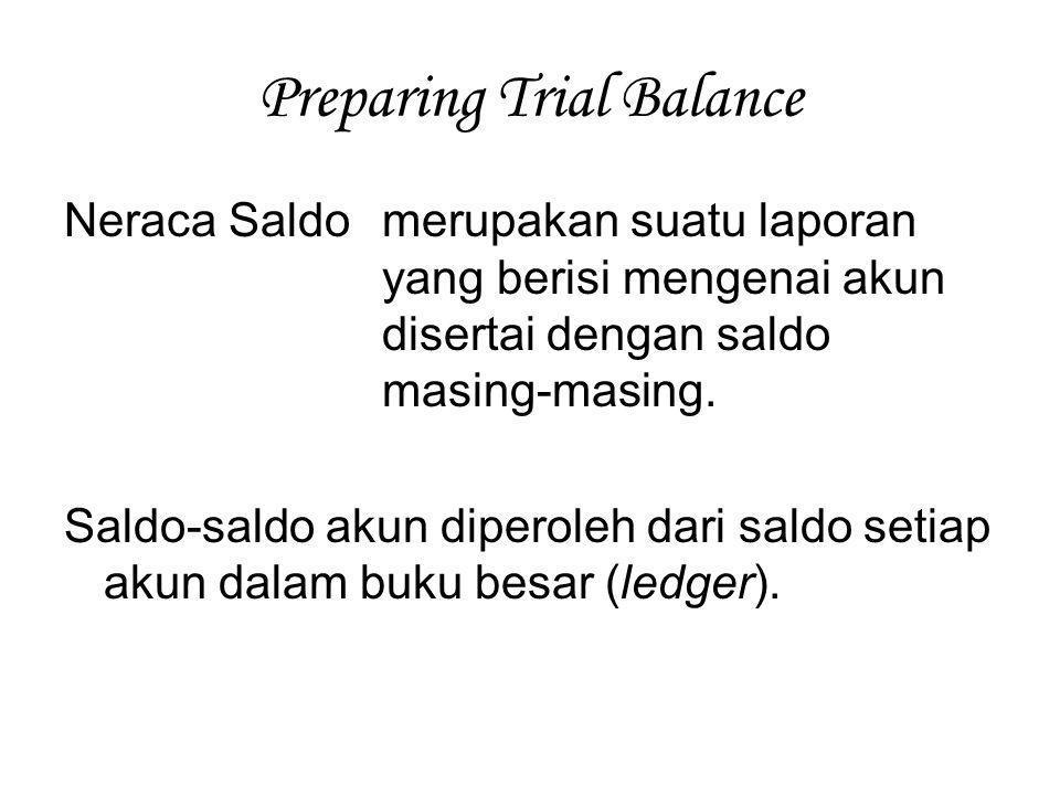 Preparing Trial Balance