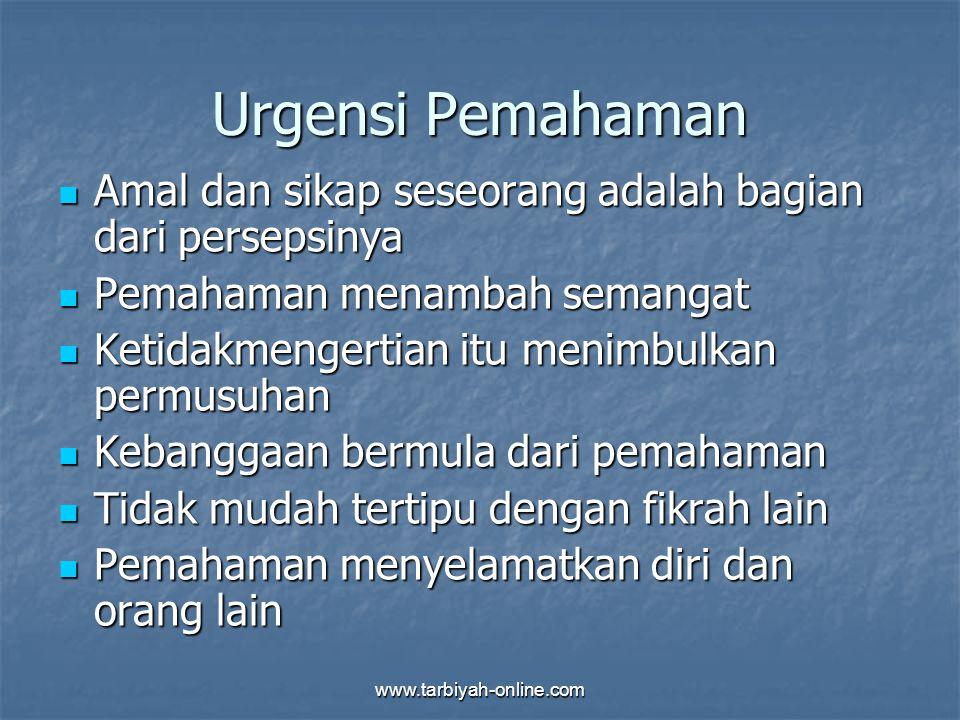 Urgensi Pemahaman Amal dan sikap seseorang adalah bagian dari persepsinya. Pemahaman menambah semangat.