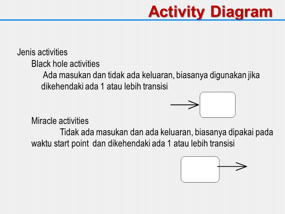 Activity Diagram Jenis activities Black hole activities
