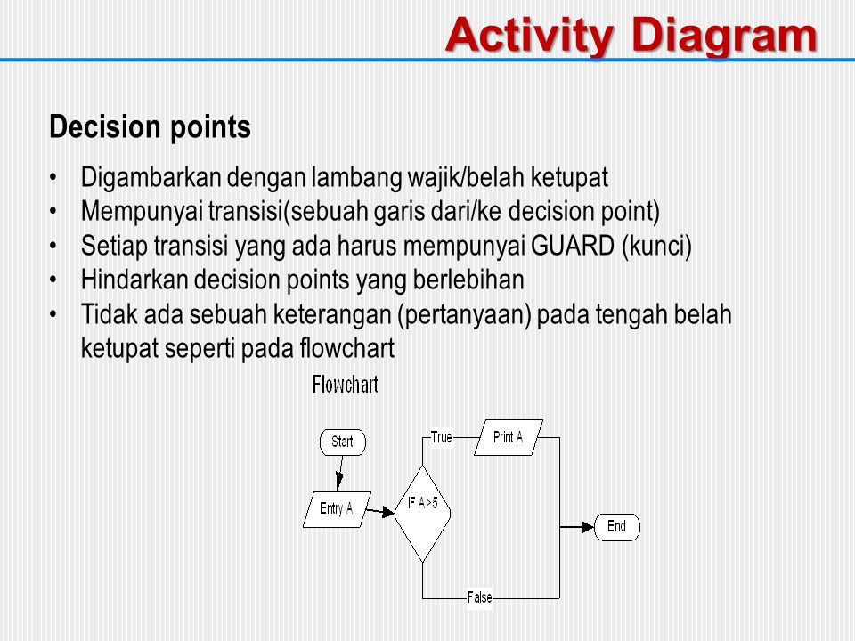 Activity Diagram Decision points