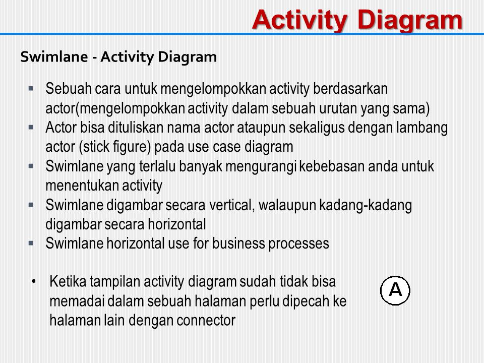 Activity Diagram Swimlane - Activity Diagram
