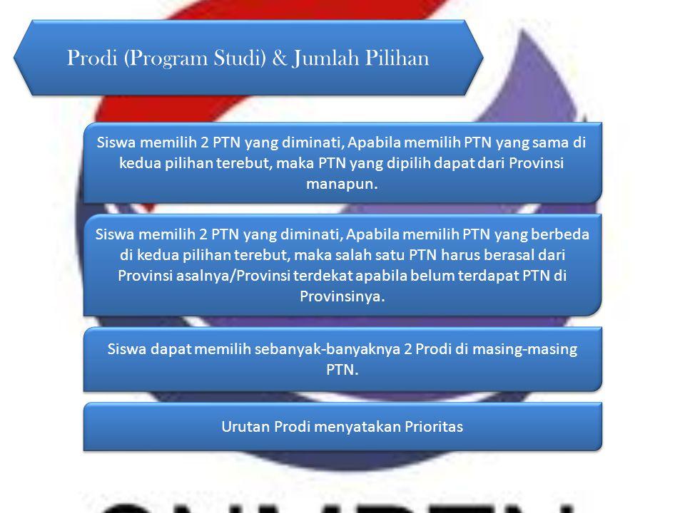 Prodi (Program Studi) & Jumlah Pilihan