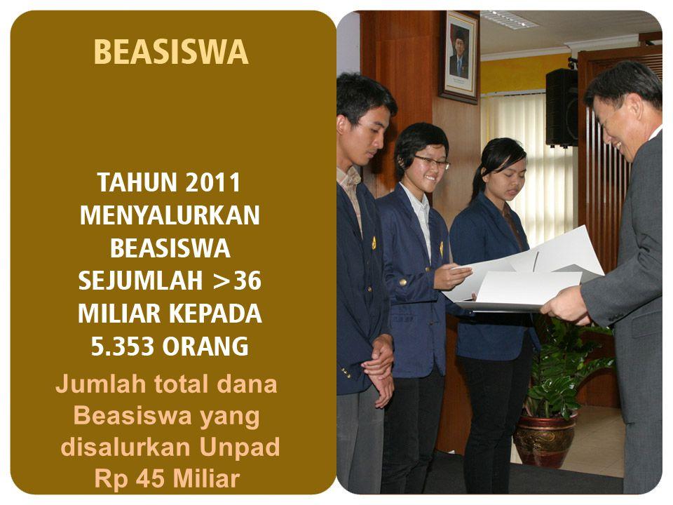 Jumlah total dana Beasiswa yang disalurkan Unpad Rp 45 Miliar