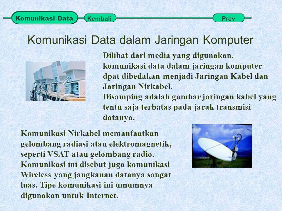 Komunikasi Data dalam Jaringan Komputer