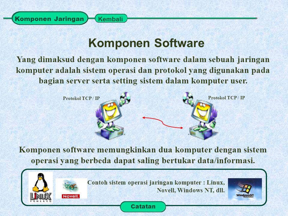 Komponen Jaringan Kembali. Komponen Software.