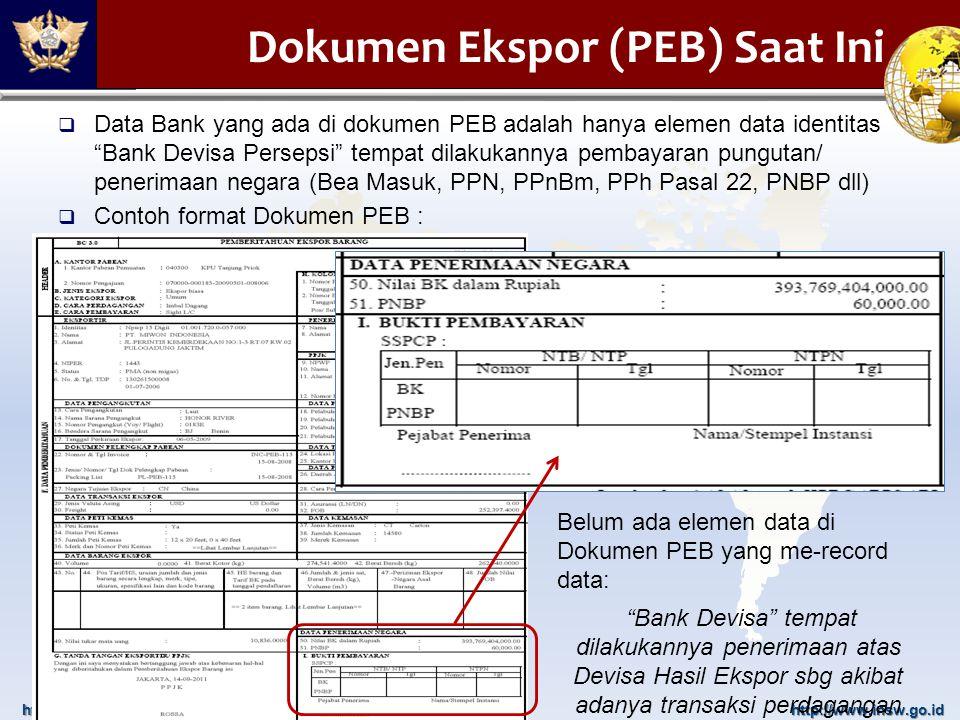 Dokumen Ekspor (PEB) Saat Ini