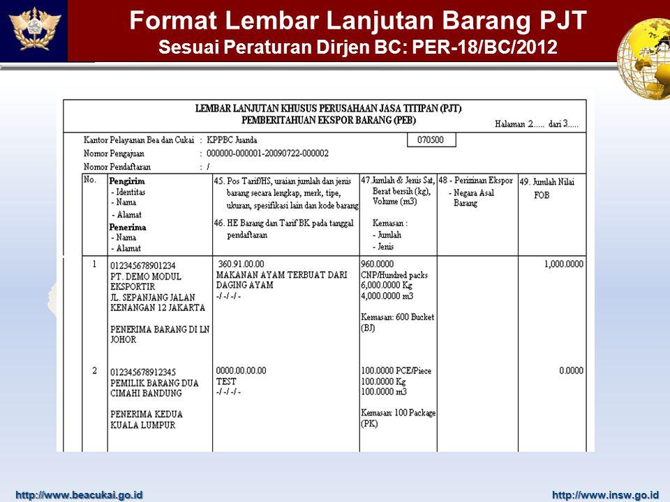 Format Lembar Lanjutan Barang PJT Sesuai Peraturan Dirjen BC: PER-18/BC/2012