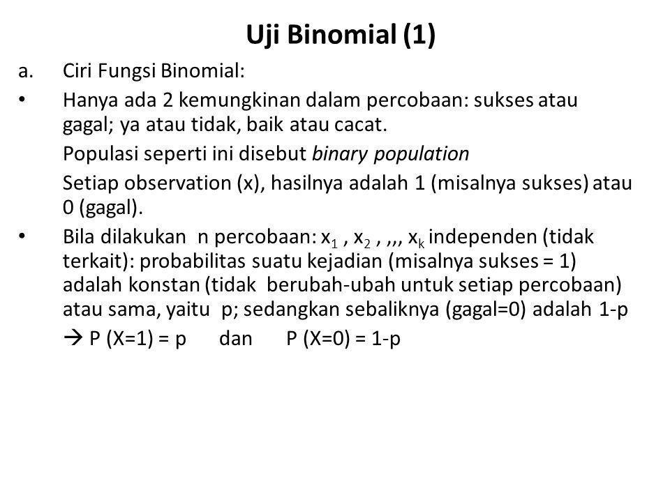 Uji Binomial (1) a. Ciri Fungsi Binomial: