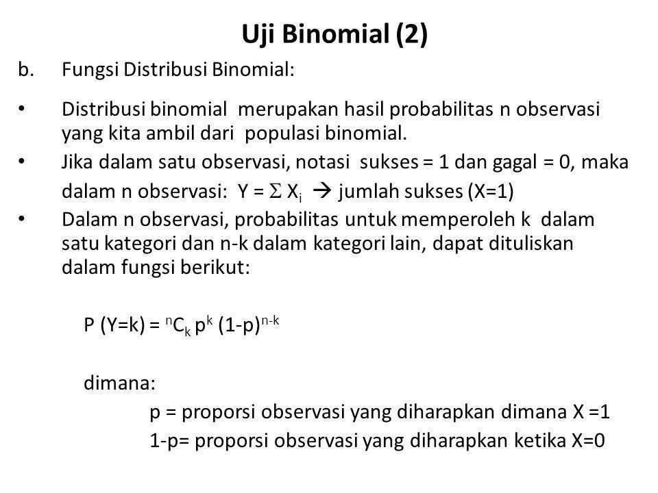 Uji Binomial (2) Fungsi Distribusi Binomial: