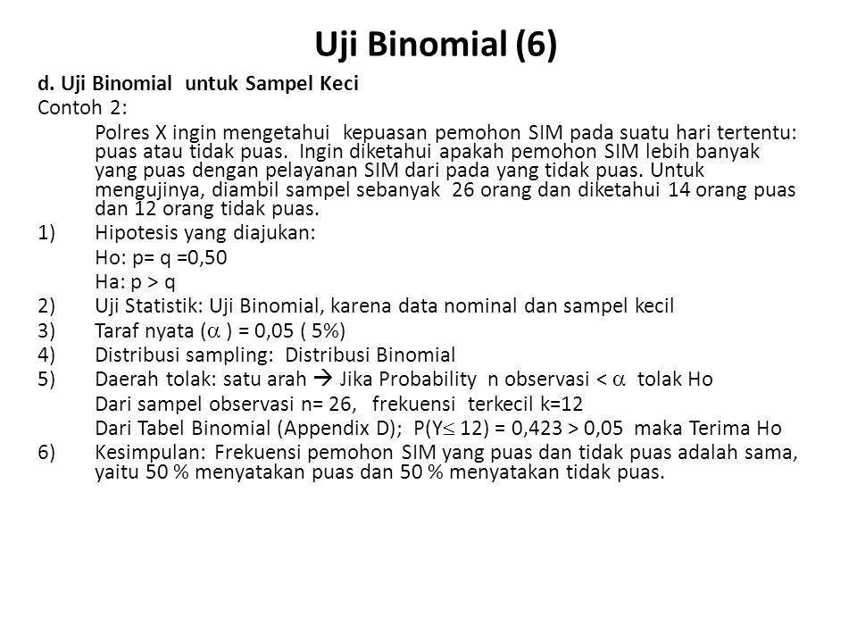 Uji Binomial (6) d. Uji Binomial untuk Sampel Keci Contoh 2: