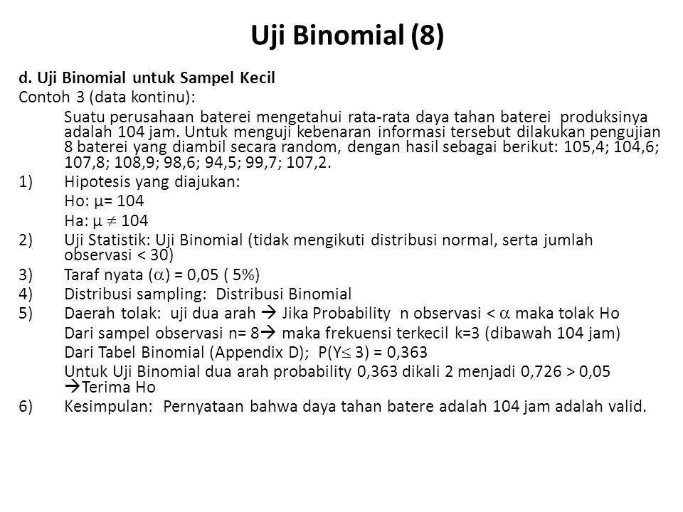 Uji Binomial (8) d. Uji Binomial untuk Sampel Kecil
