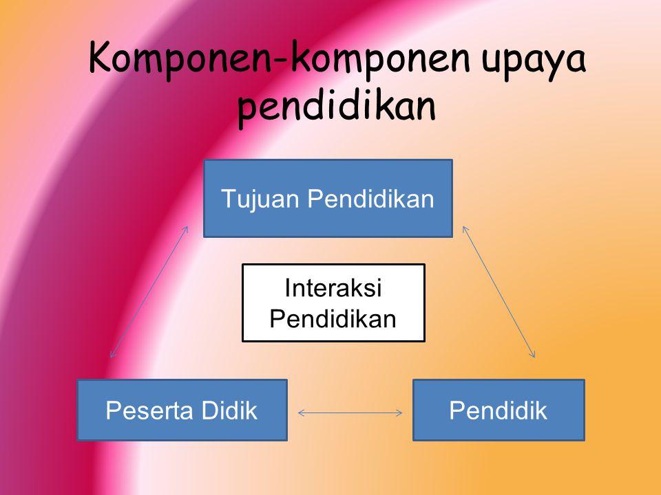 Komponen-komponen upaya pendidikan