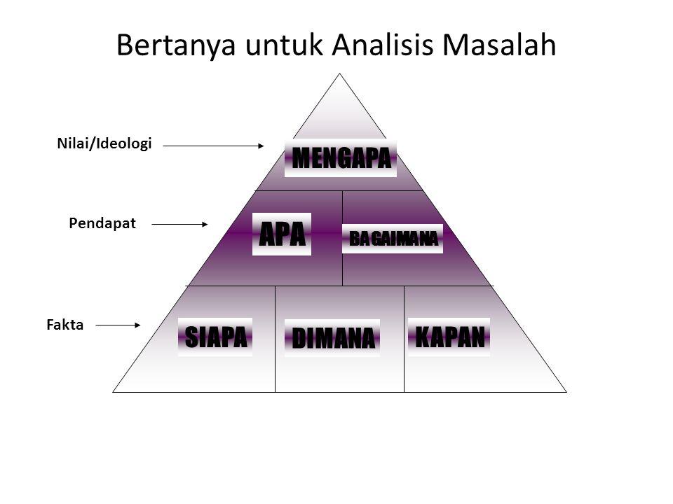 Bertanya untuk Analisis Masalah