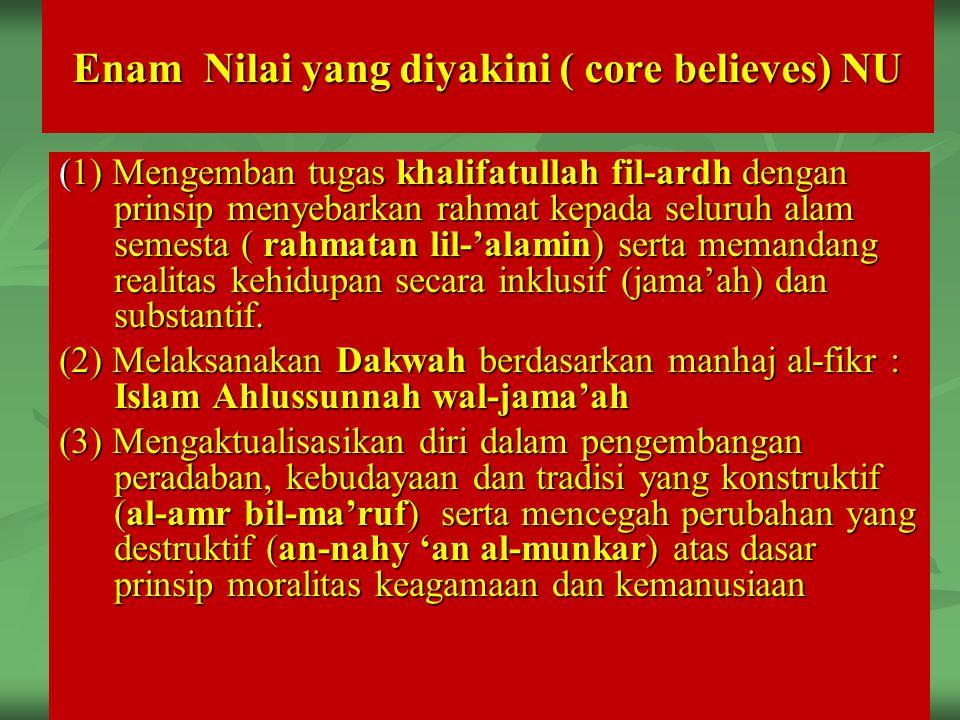 Enam Nilai yang diyakini ( core believes) NU