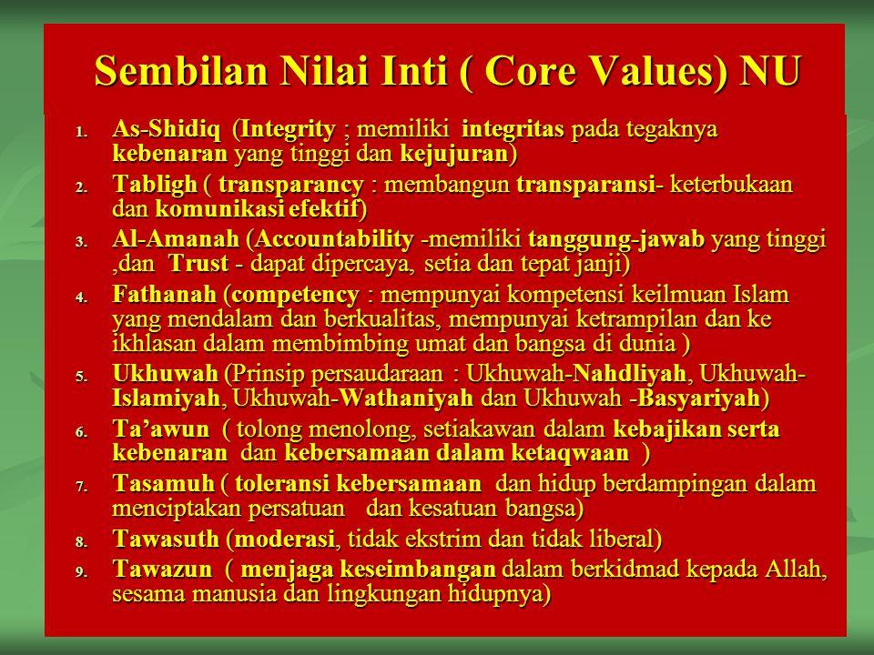 Sembilan Nilai Inti ( Core Values) NU
