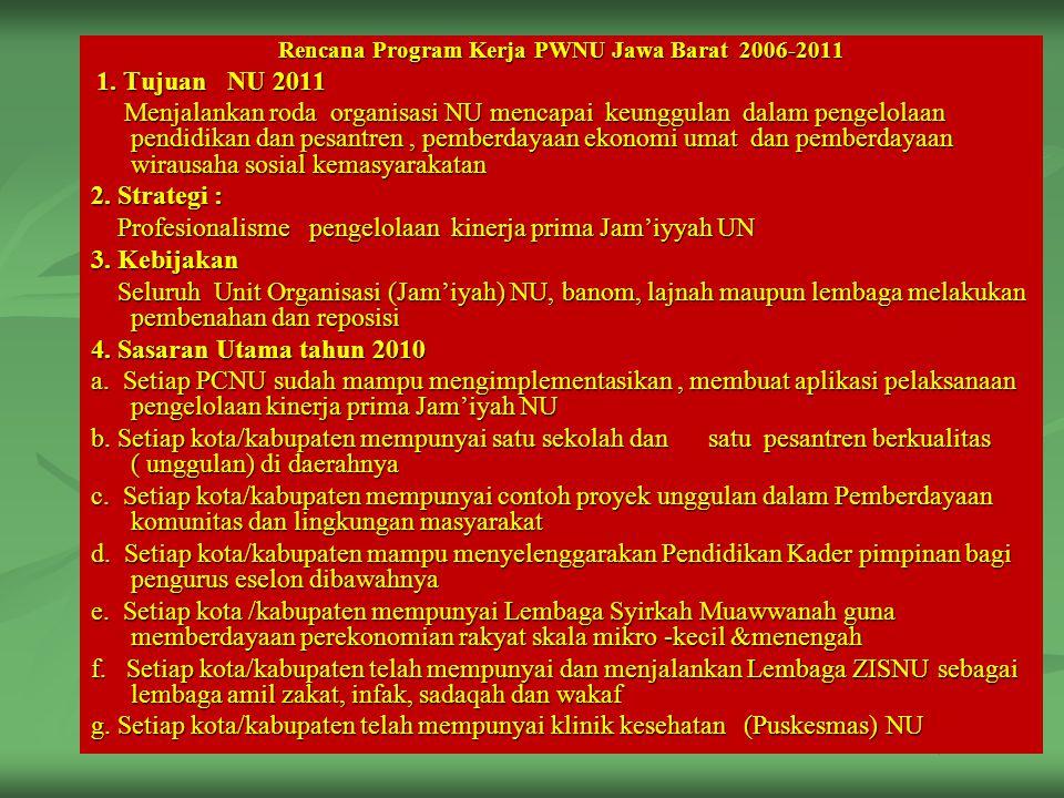 Rencana Program Kerja PWNU Jawa Barat 2006-2011
