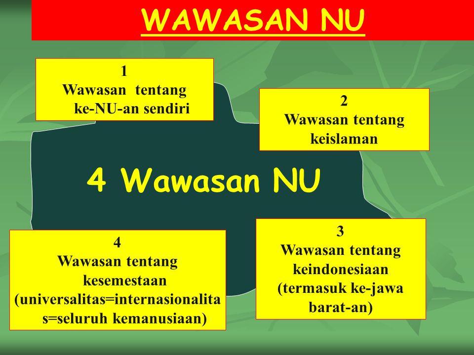 4 Wawasan NU WAWASAN NU 1 Wawasan tentang ke-NU-an sendiri 2