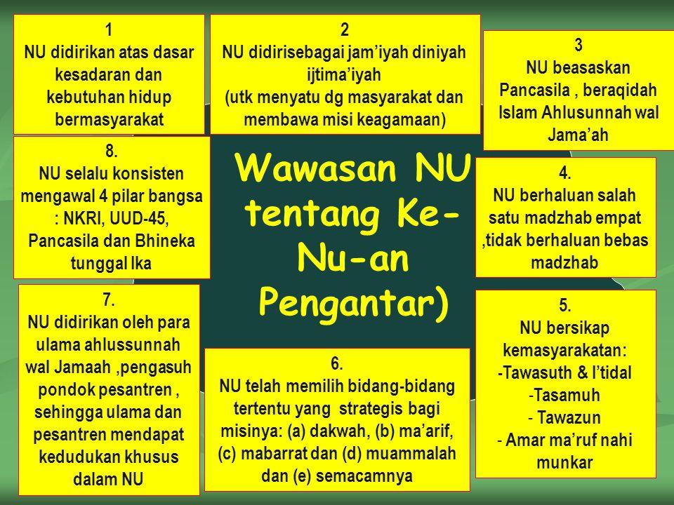 Wawasan NU tentang Ke-Nu-an Pengantar)
