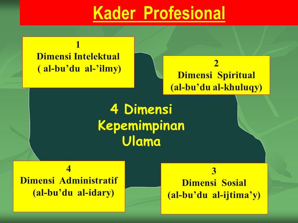 Kader Profesional 4 Dimensi Kepemimpinan Ulama 1 Dimensi Intelektual